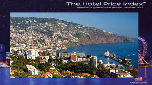 Hotelaria: preço médio aumenta 2,7% face a 2016