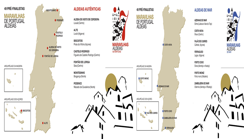 7 Maravilhas revelam 49 aldeias pré finalistas