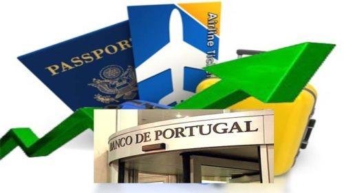 Turismo é decisivo para o crescimento do PIB