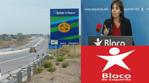 BE quer Taxa Turística para o Algarve